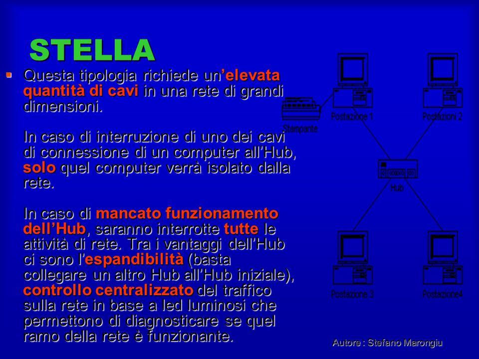 Autore : Stefano Marongiu STELLA Questa tipologia richiede unelevata quantità di cavi in una rete di grandi dimensioni. In caso di interruzione di uno
