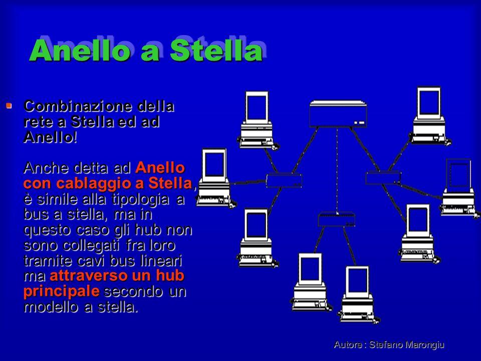 Autore : Stefano Marongiu Anello a Stella Combinazione della rete a Stella ed ad Anello! Anche detta ad Anello con cablaggio a Stella, è simile alla t