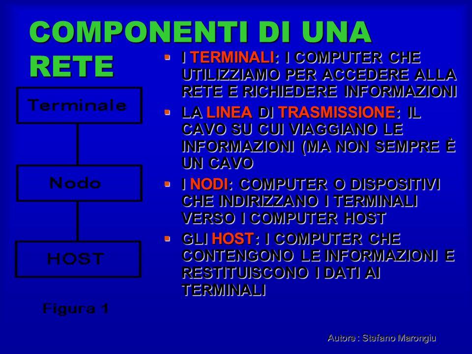 Autore : Stefano Marongiu COMPONENTI DI UNA RETE I TERMINALI: I COMPUTER CHE UTILIZZIAMO PER ACCEDERE ALLA RETE E RICHIEDERE INFORMAZIONI I TERMINALI: