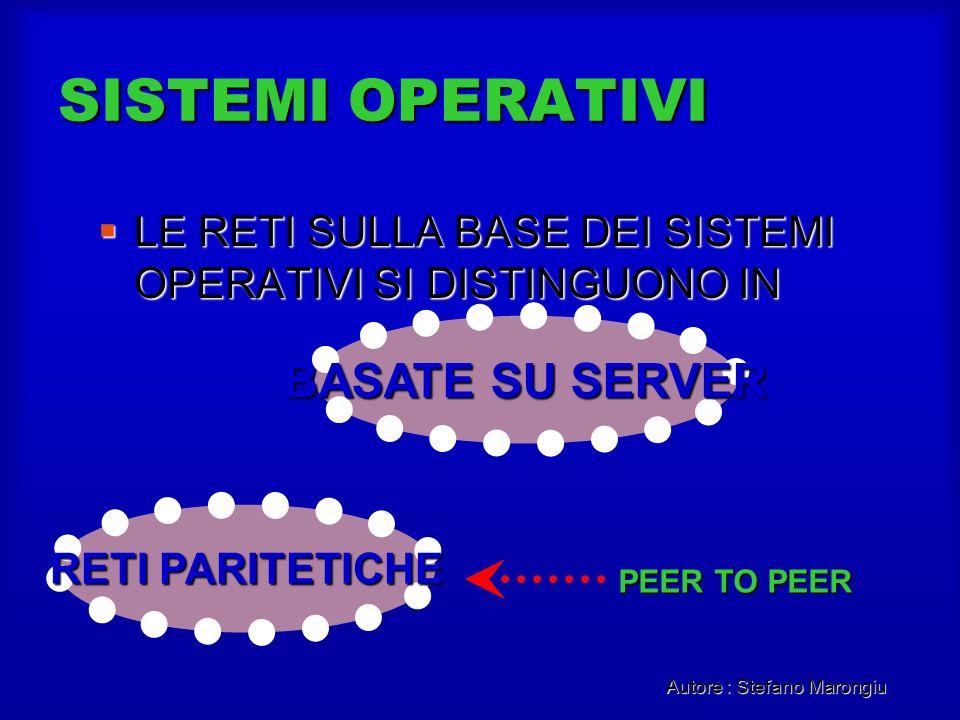 Autore : Stefano Marongiu SISTEMI OPERATIVI LE RETI SULLA BASE DEI SISTEMI OPERATIVI SI DISTINGUONO IN LE RETI SULLA BASE DEI SISTEMI OPERATIVI SI DIS