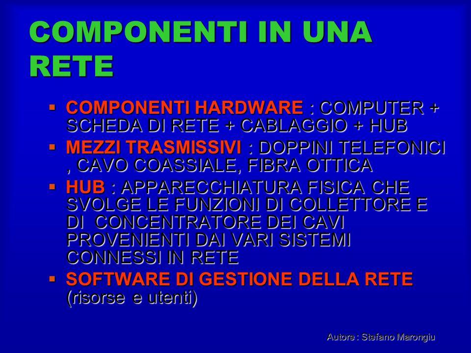 Autore : Stefano Marongiu COMPONENTI IN UNA RETE COMPONENTI HARDWARE : COMPUTER + SCHEDA DI RETE + CABLAGGIO + HUB COMPONENTI HARDWARE : COMPUTER + SC
