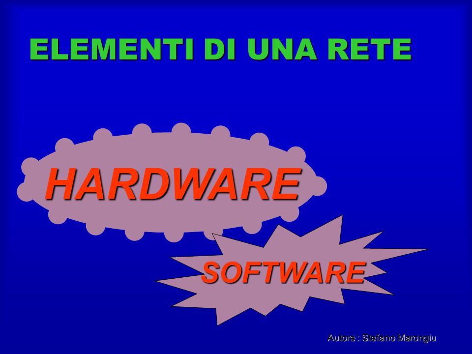 Autore : Stefano Marongiu ELEMENTI DI UNA RETE HARDWARE SOFTWARE