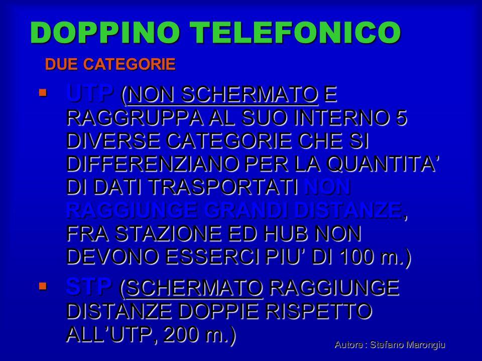 Autore : Stefano Marongiu DOPPINO TELEFONICO UTP (NON SCHERMATO E RAGGRUPPA AL SUO INTERNO 5 DIVERSE CATEGORIE CHE SI DIFFERENZIANO PER LA QUANTITA DI