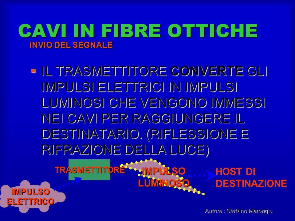 Autore : Stefano Marongiu CAVI IN FIBRE OTTICHE IL TRASMETTITORE CONVERTE GLI IMPULSI ELETTRICI IN IMPULSI LUMINOSI CHE VENGONO IMMESSI NEI CAVI PER R