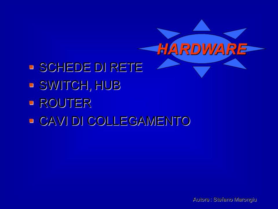 Autore : Stefano Marongiu SCHEDE DI RETE SCHEDE DI RETE SWITCH, HUB SWITCH, HUB ROUTER ROUTER CAVI DI COLLEGAMENTO CAVI DI COLLEGAMENTO HARDWARE