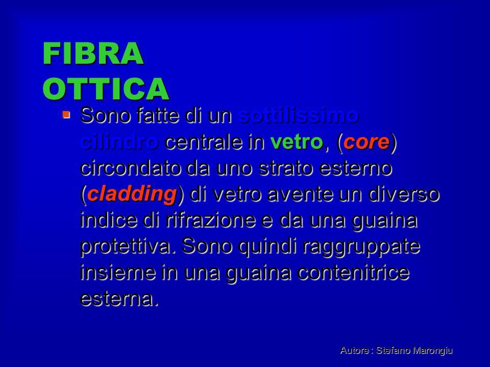 Autore : Stefano Marongiu FIBRA OTTICA Sono fatte di un sottilissimo cilindro centrale in vetro, (core) circondato da uno strato esterno (cladding) di