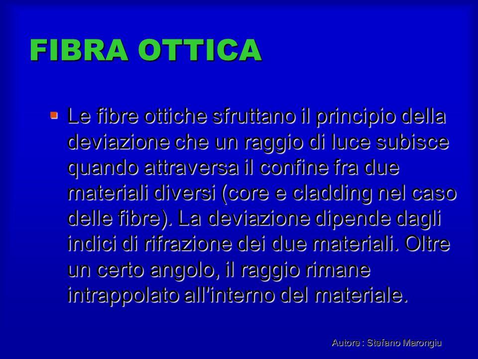 FIBRA OTTICA Le fibre ottiche sfruttano il principio della deviazione che un raggio di luce subisce quando attraversa il confine fra due materiali div
