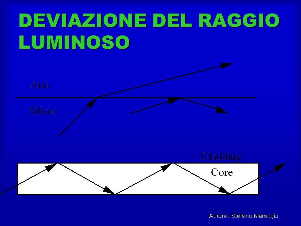 Autore : Stefano Marongiu DEVIAZIONE DEL RAGGIO LUMINOSO
