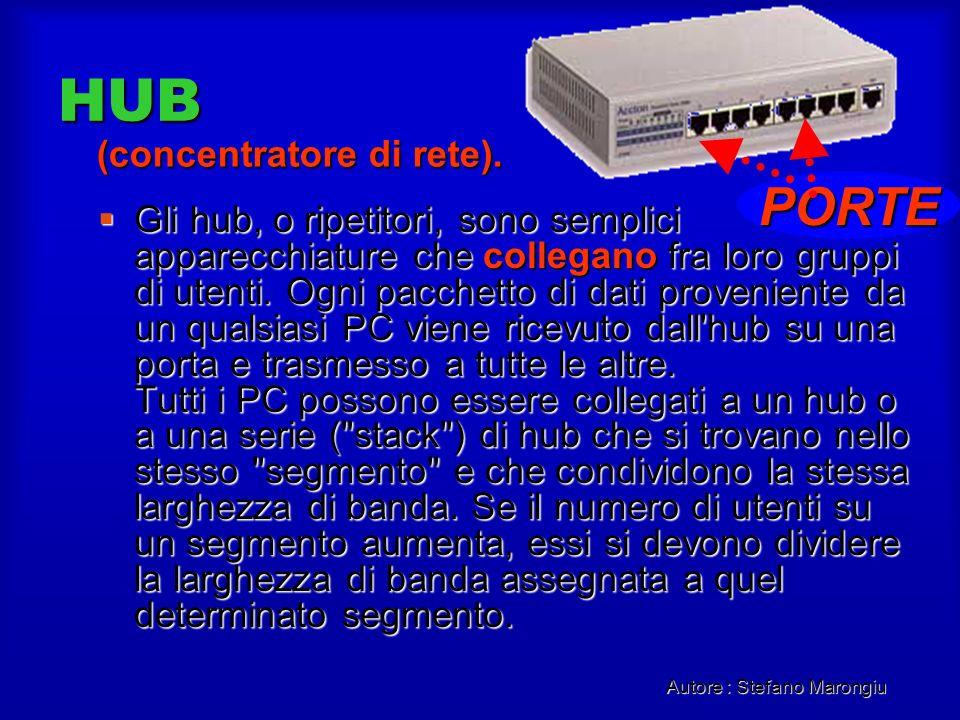 Autore : Stefano Marongiu HUB Gli hub, o ripetitori, sono semplici apparecchiature che collegano fra loro gruppi di utenti. Ogni pacchetto di dati pro