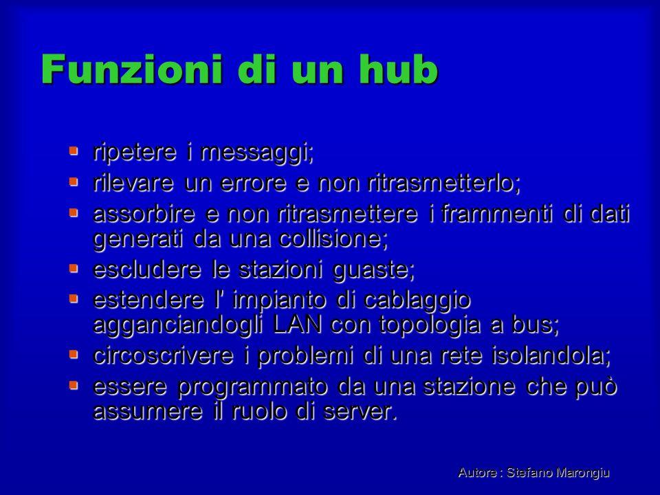Autore : Stefano Marongiu Funzioni di un hub ripetere i messaggi; ripetere i messaggi; rilevare un errore e non ritrasmetterlo; rilevare un errore e n