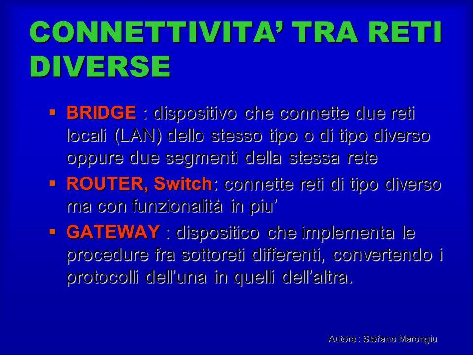 Autore : Stefano Marongiu CONNETTIVITA TRA RETI DIVERSE BRIDGE : dispositivo che connette due reti locali (LAN) dello stesso tipo o di tipo diverso op