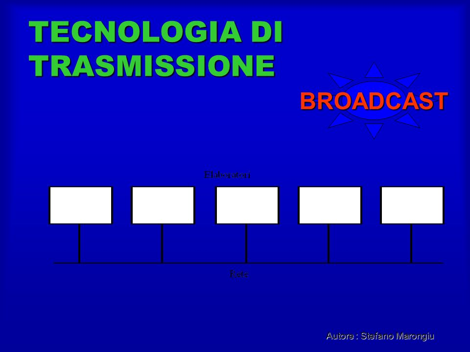 Autore : Stefano Marongiu TECNOLOGIA DI TRASMISSIONE BROADCAST