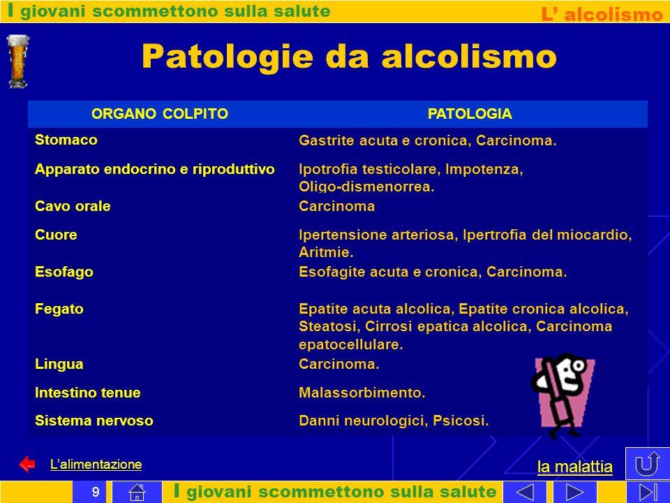 I giovani scommettono sulla salute L alcolismo Lalimentazione 9 Patologie da alcolismo ORGANO COLPITOPATOLOGIA StomacoGastrite acuta e cronica, Carcin