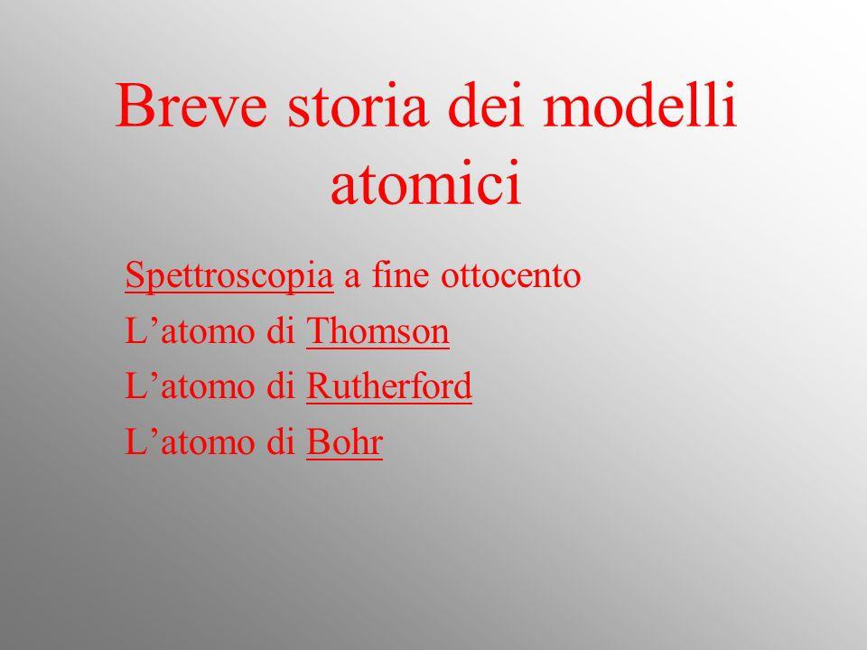 SpettroscopiaSpettroscopia a fine ottocento Latomo di ThomsonThomson Latomo di RutherfordRutherford Latomo di BohrBohr Breve storia dei modelli atomici