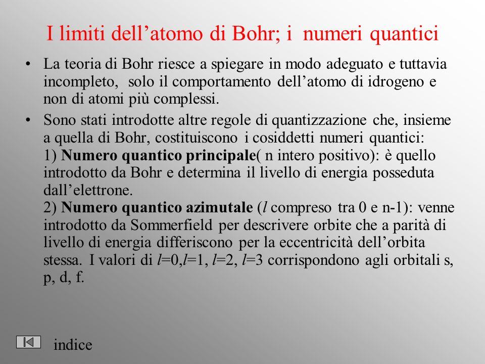 I limiti dellatomo di Bohr; i numeri quantici La teoria di Bohr riesce a spiegare in modo adeguato e tuttavia incompleto, solo il comportamento dellatomo di idrogeno e non di atomi più complessi.