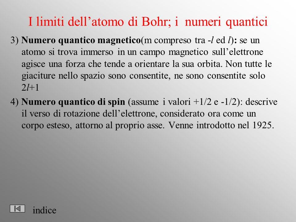 I limiti dellatomo di Bohr; i numeri quantici 3) Numero quantico magnetico(m compreso tra -l ed l): se un atomo si trova immerso in un campo magnetico sullelettrone agisce una forza che tende a orientare la sua orbita.