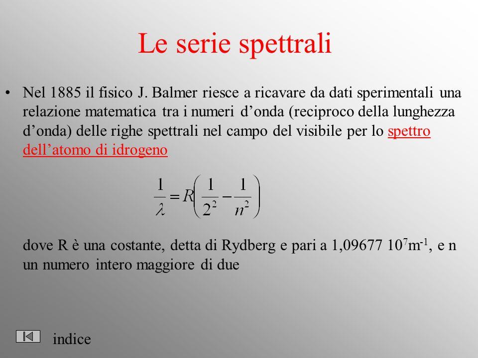 Nel 1885 il fisico J. Balmer riesce a ricavare da dati sperimentali una relazione matematica tra i numeri donda (reciproco della lunghezza donda) dell
