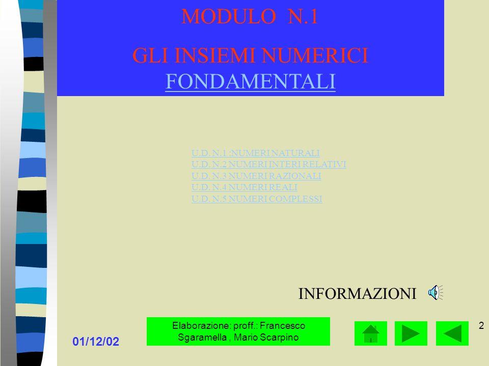 01/12/02 Elaborazione: proff.: Francesco Sgaramella, Mario Scarpino 12 Le operazioni di addizione e moltiplicazione, definite in R, godono delle stesse proprietà ( associativa, commutativa e distributiva) definite in Q Numeri naturali Numeri razionali numeri reali numeri complessi UNITA DIDATTICA N.5 NUMERI COMPLESSI - 1 Numeri immaginari e operazioni Seconsidero lequazione x ^2 = - 1, mi accorgo che essa è impossibile in R in quanto il primo membro è sempre positivo, il secondo sempre negativo, cioè non esiste in R la radice quadrata di – 1.