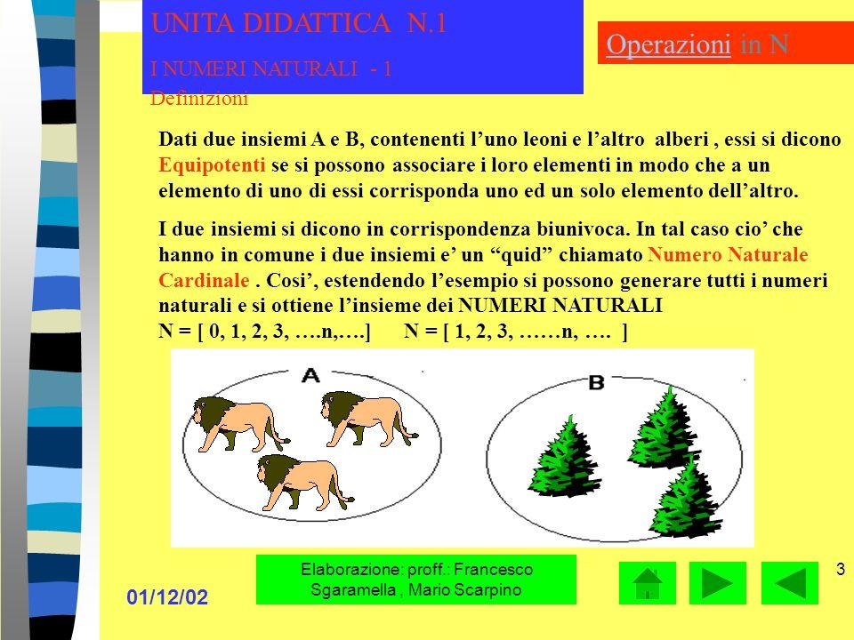 01/12/02 Elaborazione: proff.: Francesco Sgaramella, Mario Scarpino 3 UNITA DIDATTICA N.1 I NUMERI NATURALI - 1 Definizioni Dati due insiemi A e B, contenenti luno leoni e laltro alberi, essi si dicono Equipotenti se si possono associare i loro elementi in modo che a un elemento di uno di essi corrisponda uno ed un solo elemento dellaltro.