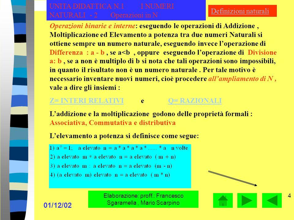 01/12/02 Elaborazione: proff.: Francesco Sgaramella, Mario Scarpino 4 Operazioni binarie e interne: eseguendo le operazioni di Addizione, Moltiplicazione ed Elevamento a potenza tra due numeri Naturali si ottiene sempre un numero naturale, eseguendo invece loperazione di Differenza : a - b, se a<b, oppure eseguendo loperazione di Divisione a: b, se a non è multiplo di b si nota che tali operazioni sono impossibili, in quanto il risultato non è un numero naturale.