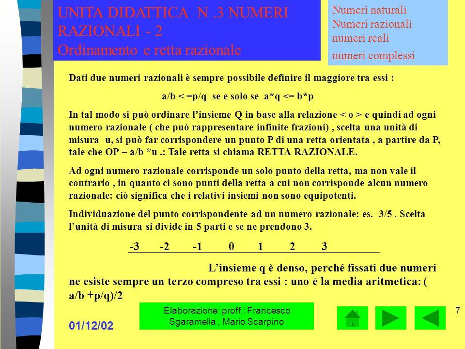 01/12/02 Elaborazione: proff.: Francesco Sgaramella, Mario Scarpino 7 Dati due numeri razionali è sempre possibile definire il maggiore tra essi : a/b < =p/q se e solo se a*q <= b*p In tal modo si può ordinare linsieme Q in base alla relazione e quindi ad ogni numero razionale ( che può rappresentare infinite frazioni), scelta una unità di misura u, si può far corrispondere un punto P di una retta orientata, a partire da P, tale che OP = a/b *u.: Tale retta si chiama RETTA RAZIONALE.