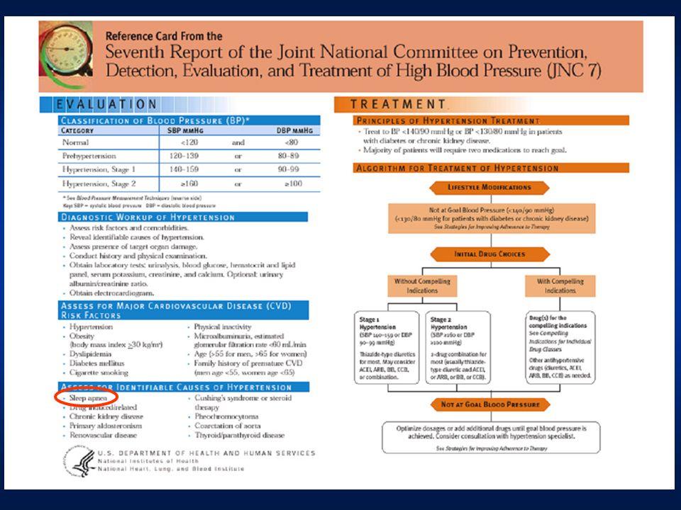 Variabilità della pressione sistolica come fattore di rischio per ictus e mortalità cardiovascolare negli ipertesi anziani Journal of Hypertension 2003; 21: 1-7 PAS notturna (mmHg) Variabilità notturna della PAS Rischio di ictus a 2 anni
