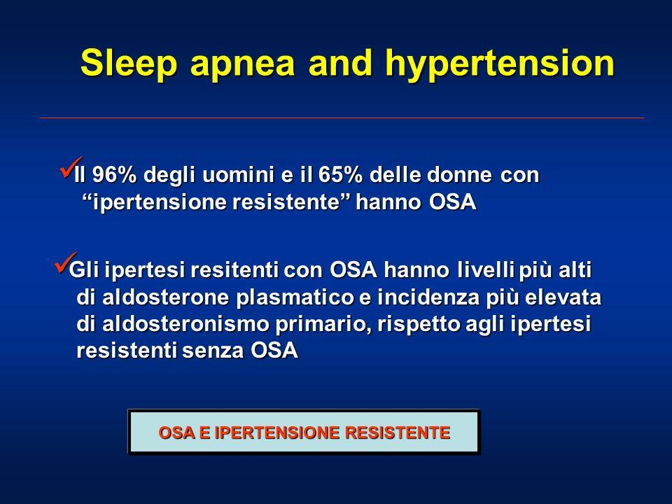 Sleep apnea and hypertension Il 96% degli uomini e il 65% delle donne con Il 96% degli uomini e il 65% delle donne con ipertensione resistente hanno OSA ipertensione resistente hanno OSA Gli ipertesi resitenti con OSA hanno livelli più alti Gli ipertesi resitenti con OSA hanno livelli più alti di aldosterone plasmatico e incidenza più elevata di aldosterone plasmatico e incidenza più elevata di aldosteronismo primario, rispetto agli ipertesi di aldosteronismo primario, rispetto agli ipertesi resistenti senza OSA resistenti senza OSA OSA E IPERTENSIONE RESISTENTE