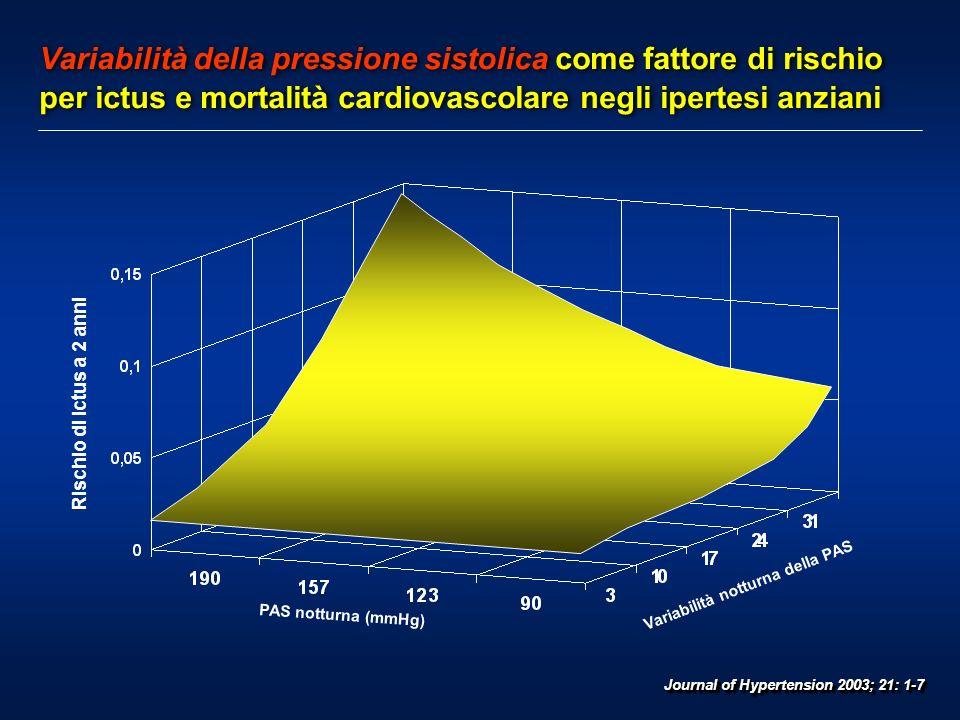 Variabilità della pressione sistolica come fattore di rischio per ictus e mortalità cardiovascolare negli ipertesi anziani Journal of Hypertension 200