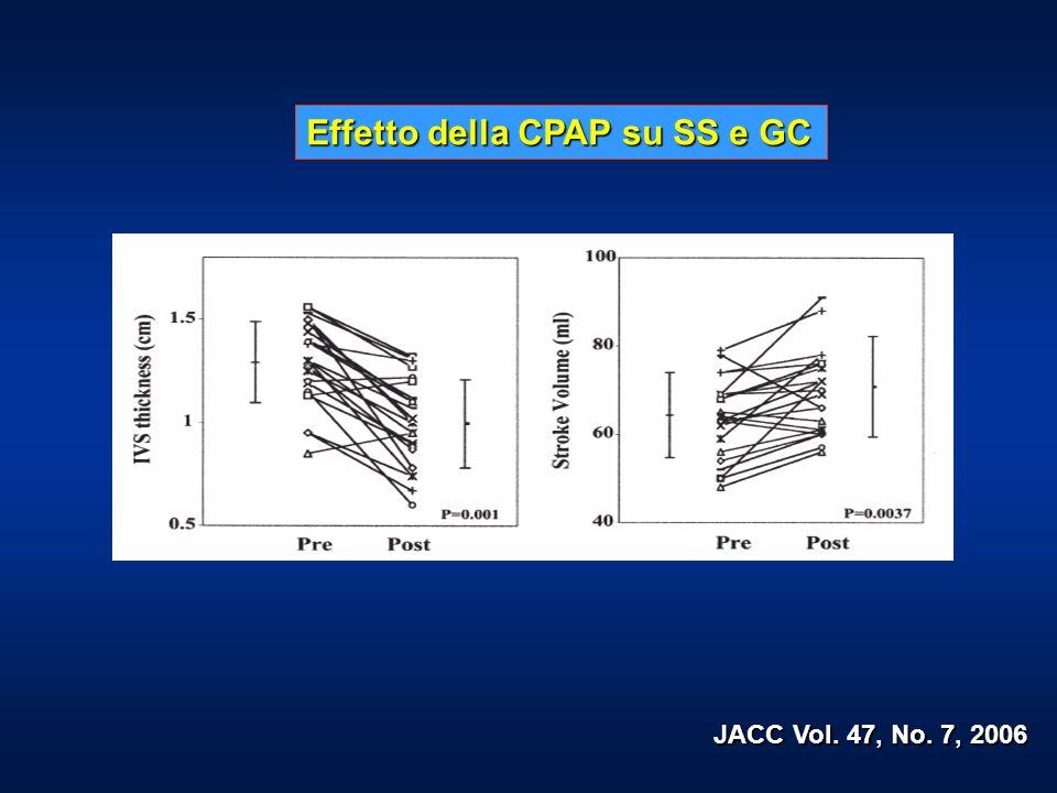 JACC Vol. 47, No. 7, 2006 Effetto della CPAP su SS e GC