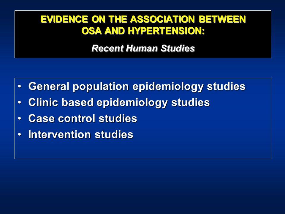 EVIDENCE ON THE ASSOCIATION BETWEEN OSA AND HYPERTENSION: Recent Human Studies Studio trasversale Studio longitudinale