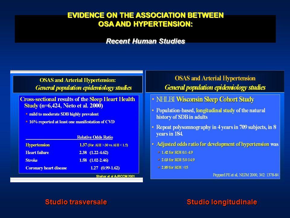 Recurrence of AF 12 months after cardioversion Kanagala R Circulation 2003;107:2589-94