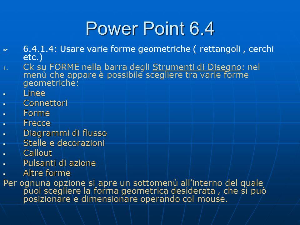 Power Point 6.4 6.4.1.4: Usare varie forme geometriche ( rettangoli, cerchi etc.) 1. 1. Ck su FORME nella barra degli Strumenti di Disegno: nel menù c