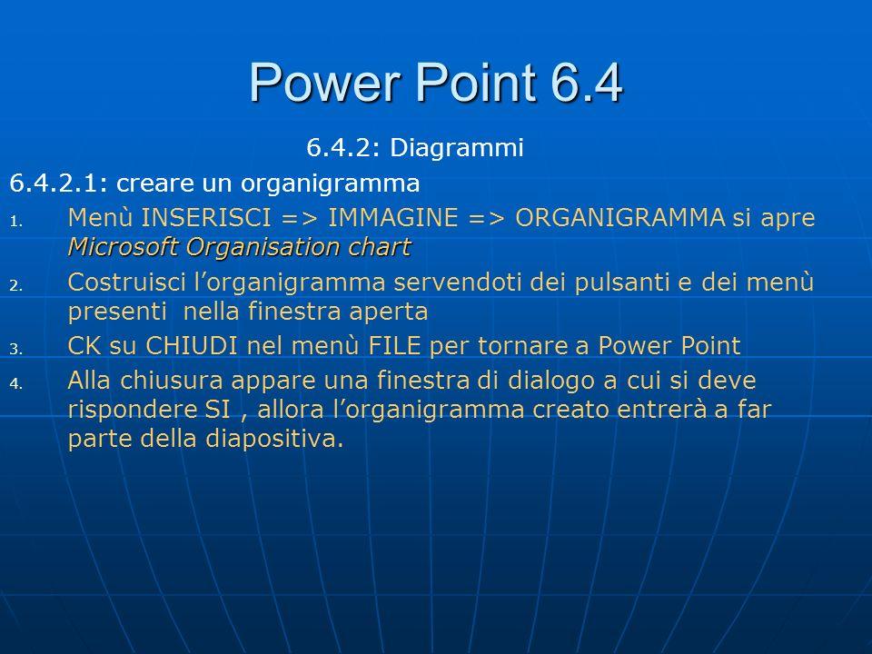 Power Point 6.4 6.4.2: Diagrammi 6.4.2.1: creare un organigramma 1. Microsoft Organisation chart 1. Menù INSERISCI => IMMAGINE => ORGANIGRAMMA si apre