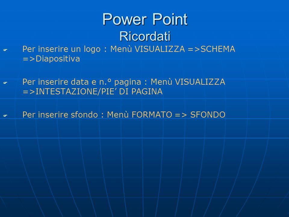Power Point Ricordati Per inserire un logo : Menù VISUALIZZA =>SCHEMA =>Diapositiva Per inserire data e n.° pagina : Menù VISUALIZZA =>INTESTAZIONE/PI