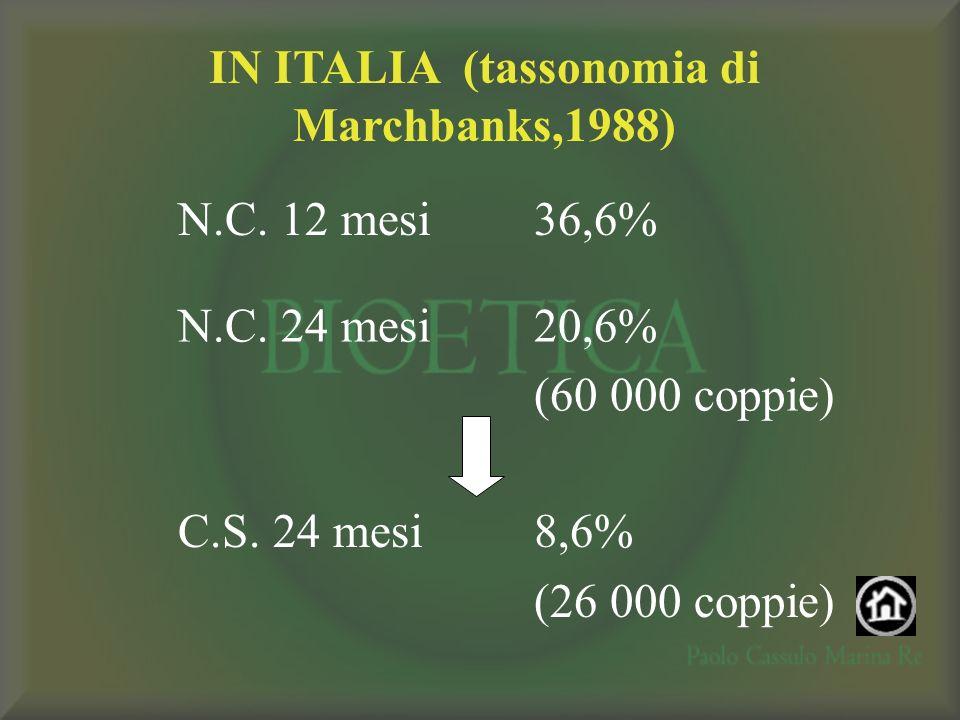 IN ITALIA (tassonomia di Marchbanks,1988) N.C. 12 mesi36,6% N.C. 24 mesi20,6% (60 000 coppie) C.S. 24 mesi8,6% (26 000 coppie)