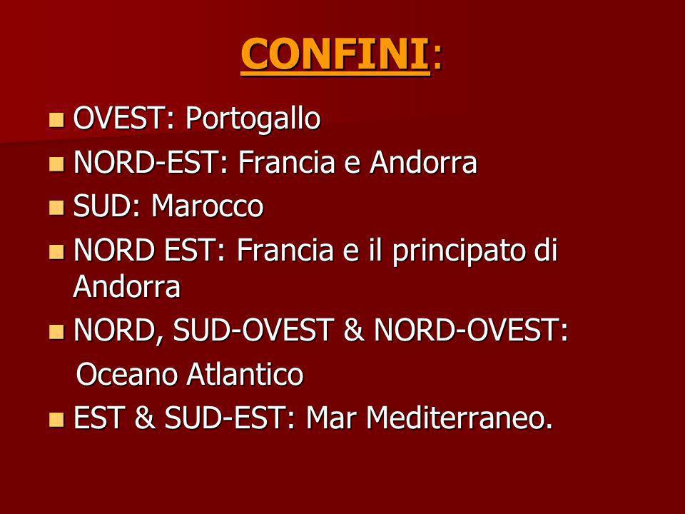 CONFINI: OVEST: Portogallo OVEST: Portogallo NORD-EST: Francia e Andorra NORD-EST: Francia e Andorra SUD: Marocco SUD: Marocco NORD EST: Francia e il