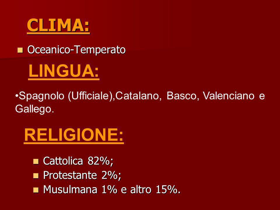CLIMA: Oceanico-Temperato Oceanico-Temperato Cattolica 82%; Cattolica 82%; Protestante 2%; Protestante 2%; Musulmana 1% e altro 15%. Musulmana 1% e al