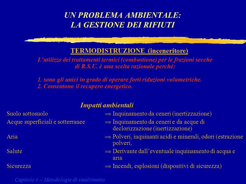UN PROBLEMA AMBIENTALE: LA GESTIONE DEI RIFIUTI TECNOLOGIA DELLA TERMODISTRUZIONE Capitolo 4 – Metodologie di smaltimento ARIA PRIMARIA