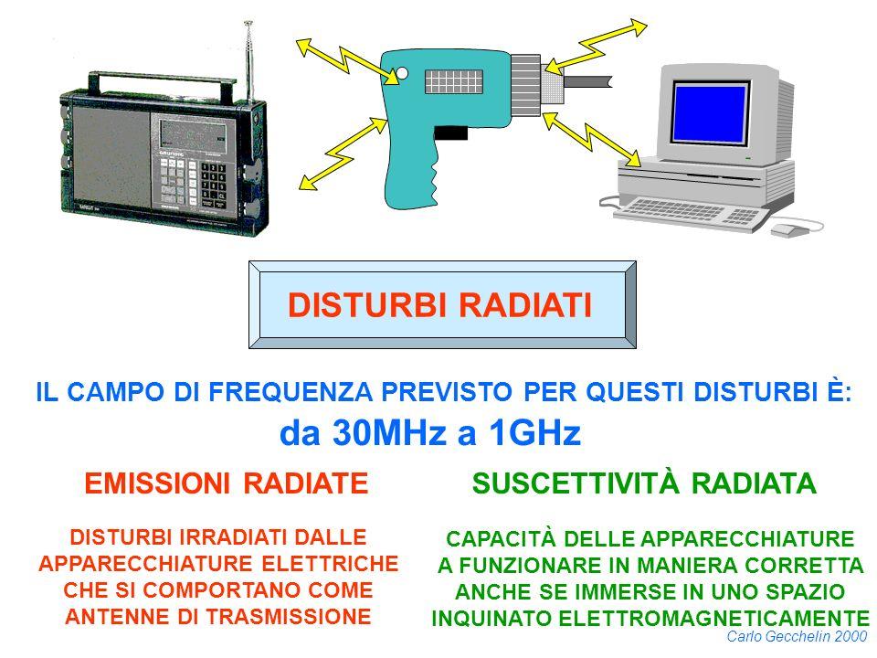 Carlo Gecchelin 2000 DISTURBI RADIATI EMISSIONI RADIATESUSCETTIVITÀ RADIATA DISTURBI IRRADIATI DALLE APPARECCHIATURE ELETTRICHE CHE SI COMPORTANO COME