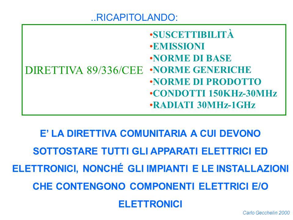 Carlo Gecchelin 2000..RICAPITOLANDO: DIRETTIVA 89/336/CEE SUSCETTIBILITÀ EMISSIONI NORME DI BASE NORME GENERICHE NORME DI PRODOTTO CONDOTTI 150KHz-30M