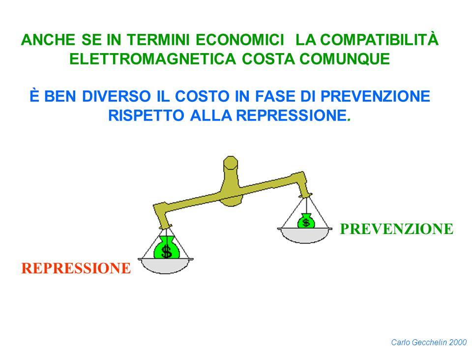 Carlo Gecchelin 2000 ANCHE SE IN TERMINI ECONOMICI LA COMPATIBILITÀ ELETTROMAGNETICA COSTA COMUNQUE È BEN DIVERSO IL COSTO IN FASE DI PREVENZIONE RISP