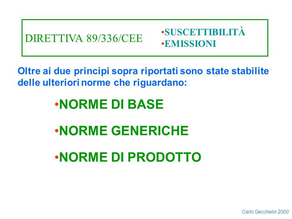 Carlo Gecchelin 2000 DIRETTIVA 89/336/CEE SUSCETTIBILITÀ EMISSIONI Oltre ai due principi sopra riportati sono state stabilite delle ulteriori norme ch