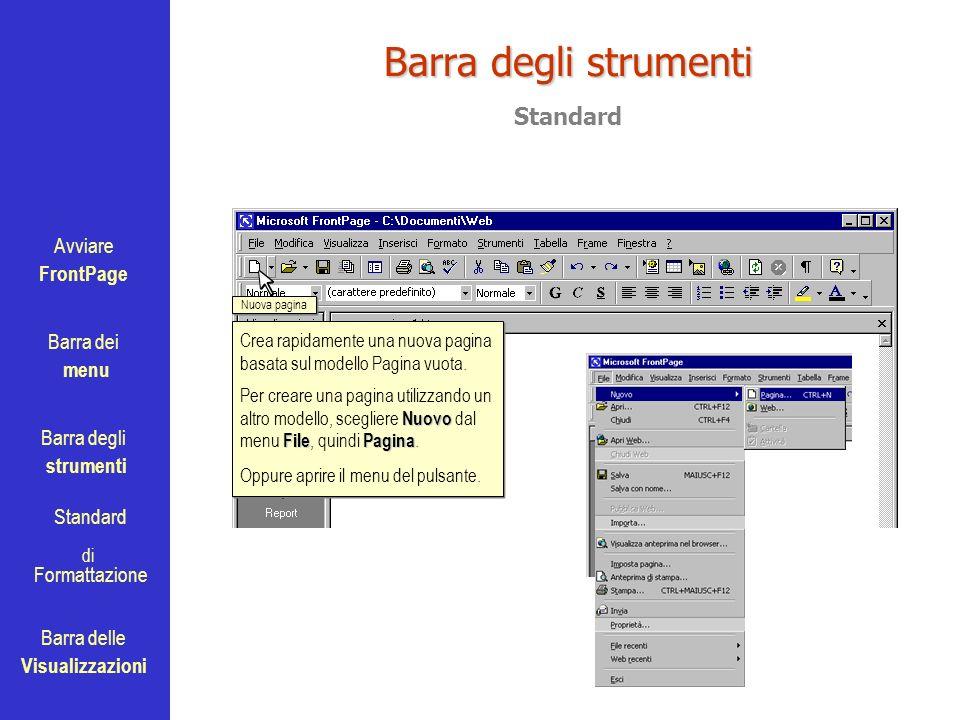 Avviare FrontPage Barra dei menu Barra degli strumenti Standard Barra delle Visualizzazioni di Formattazione Barra degli strumenti Standard Nuova pagi