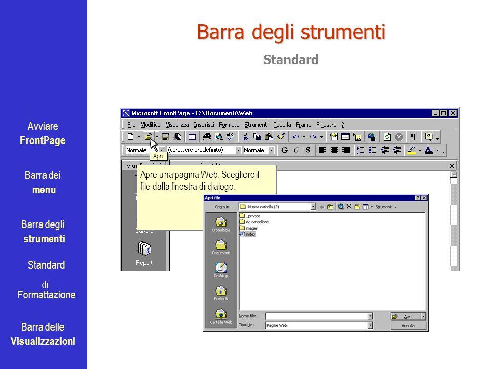 Avviare FrontPage Barra dei menu Barra degli strumenti Standard Barra delle Visualizzazioni di Formattazione Barra degli strumenti Apri Apre una pagin