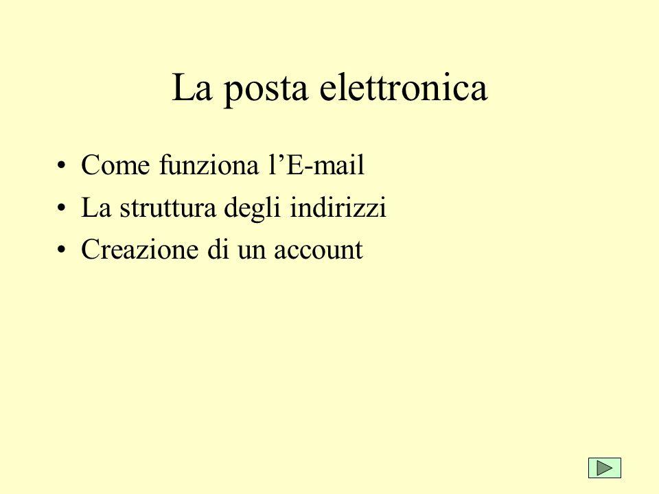 La posta elettronica Come funziona lE-mail La struttura degli indirizzi Creazione di un account