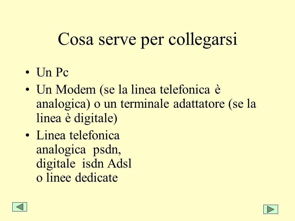 Cosa serve per collegarsi Un Pc Un Modem (se la linea telefonica è analogica) o un terminale adattatore (se la linea è digitale) Linea telefonica anal