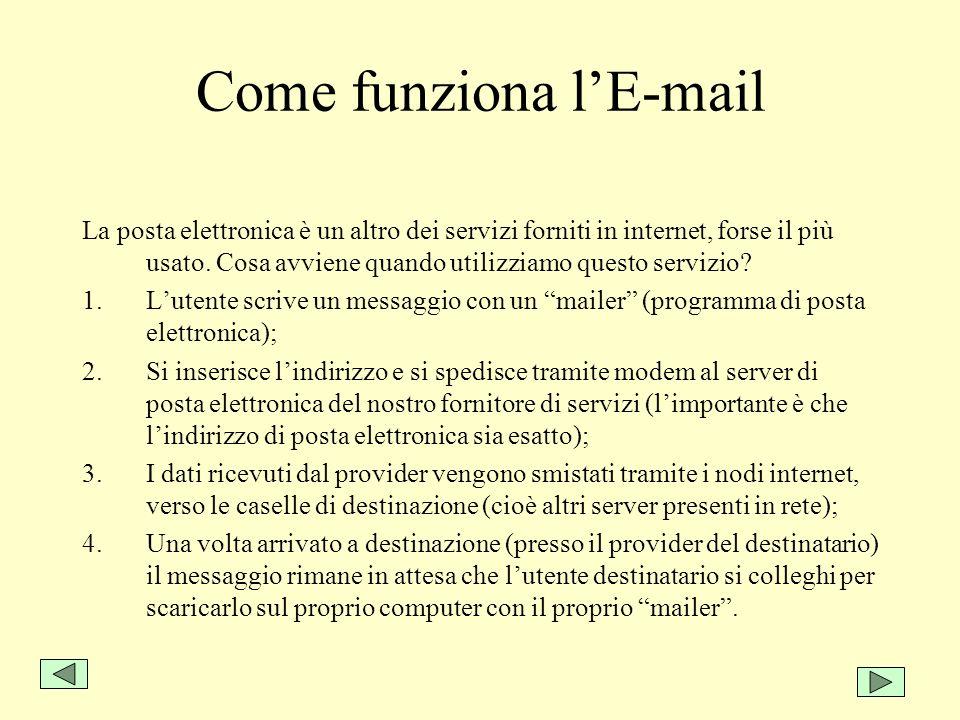 Come funziona lE-mail La posta elettronica è un altro dei servizi forniti in internet, forse il più usato. Cosa avviene quando utilizziamo questo serv