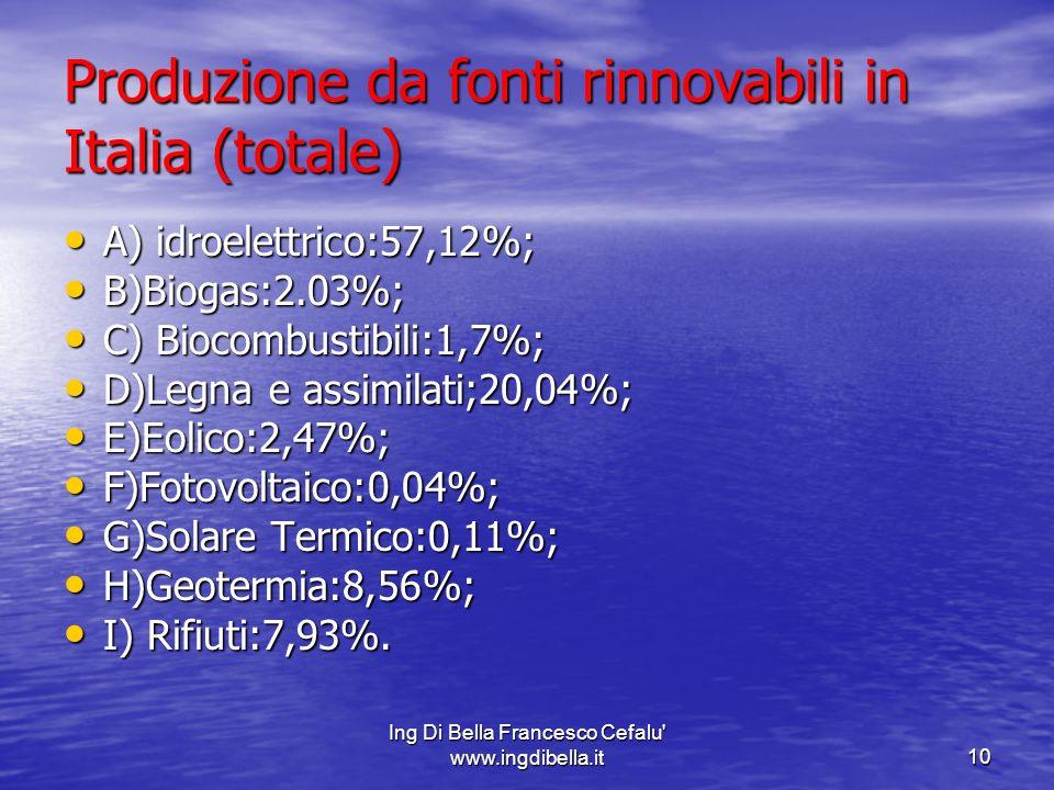 Ing Di Bella Francesco Cefalu' www.ingdibella.it10 Produzione da fonti rinnovabili in Italia (totale) A) idroelettrico:57,12%; A) idroelettrico:57,12%