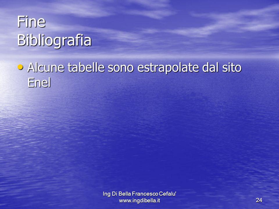 Ing Di Bella Francesco Cefalu' www.ingdibella.it24 Fine Bibliografia Alcune tabelle sono estrapolate dal sito Enel Alcune tabelle sono estrapolate dal
