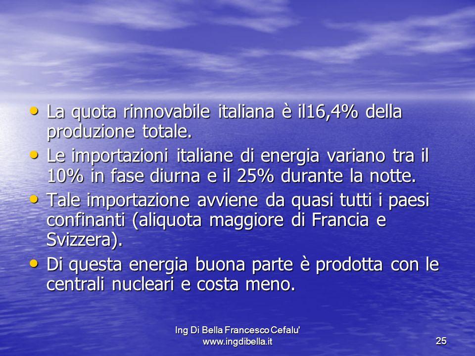 Ing Di Bella Francesco Cefalu' www.ingdibella.it25 La quota rinnovabile italiana è il16,4% della produzione totale. La quota rinnovabile italiana è il